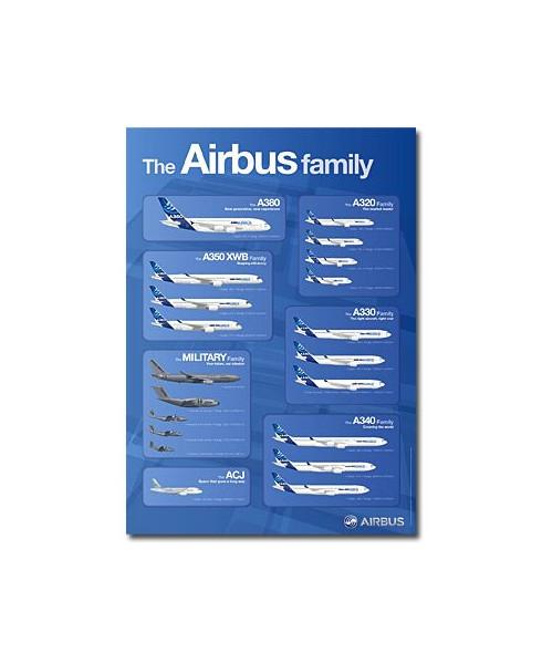 Poster La famille Airbus